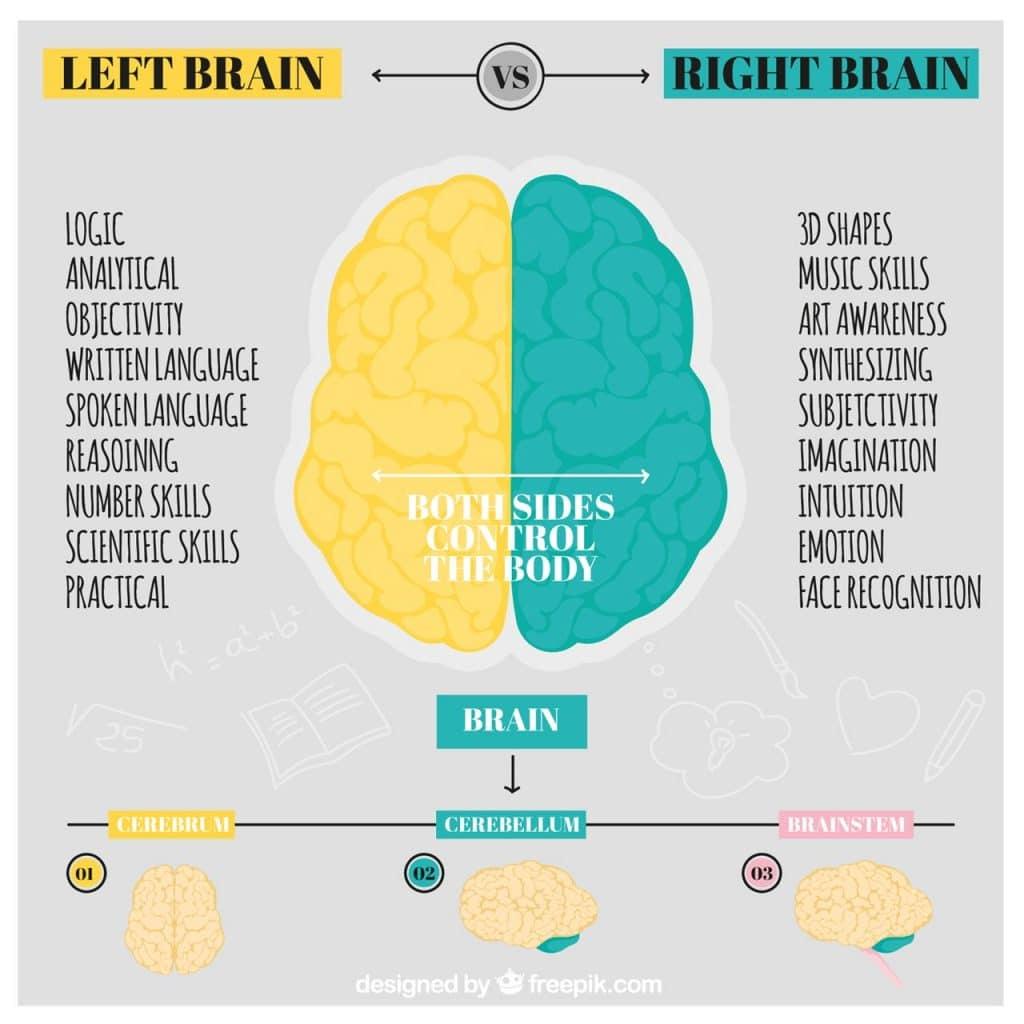 אירוע מוחי צד ימין - Restart Therapy
