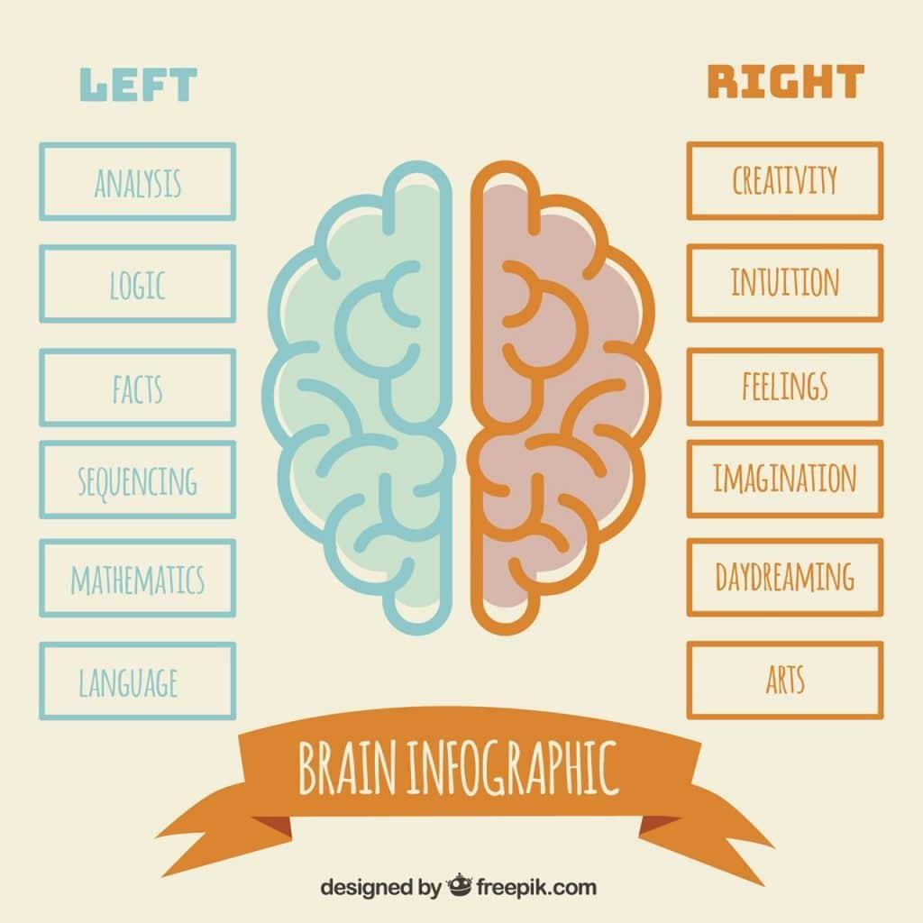 אירוע מוחי צד שמאל- Restart Therapy